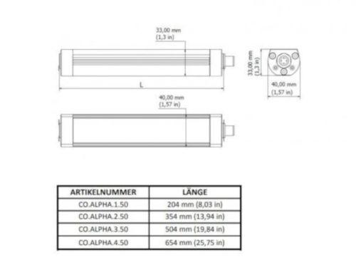 LED Aufbauleuchte Track Alpha compact | Varianten
